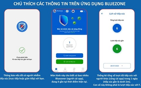 Ung-dung-bluezone